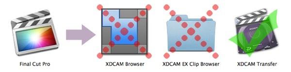 FPCX + XDCAM EX