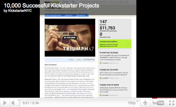 TRIUMPH67 a kickstarter success!
