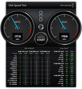 RAID1 Speed